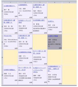 学部 日本 単 楽 経済 大学